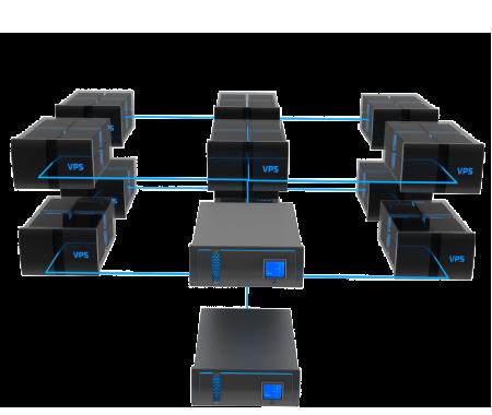 https://www.routerhosting.com/wp-content/uploads/2012/08/routerhosting_kvm_vps.png