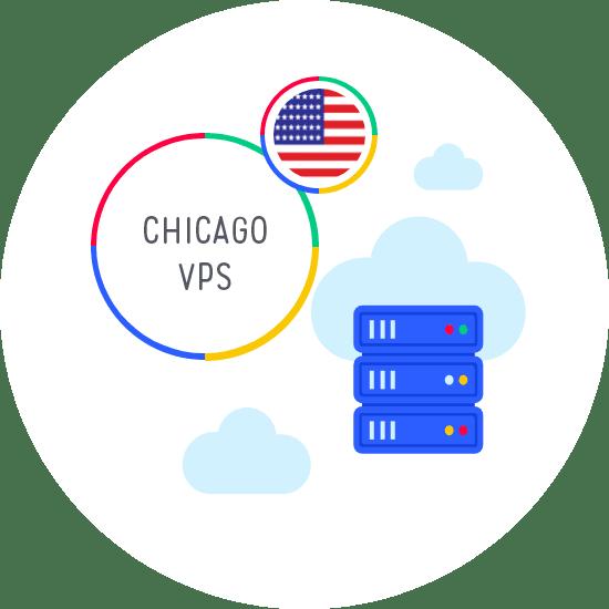 Chicago vps hosting